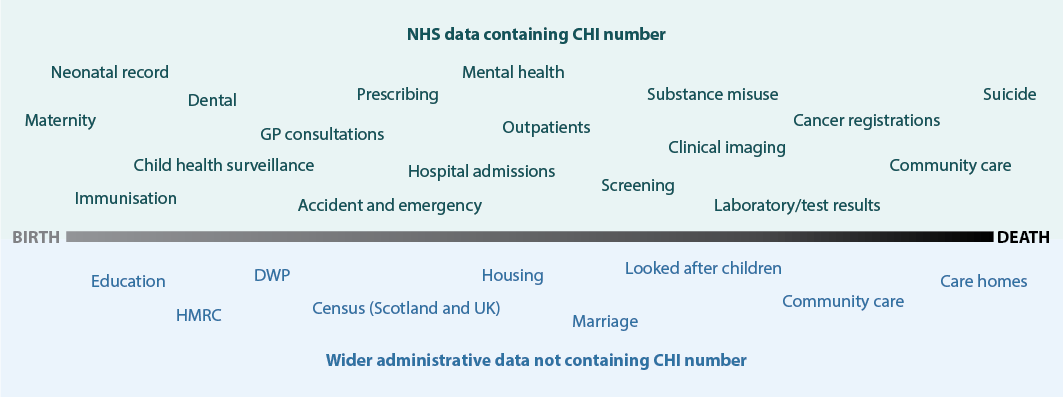 Unleashing the power of administrative health data: the