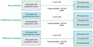 PHRP-Efficacy-Figure-02-02